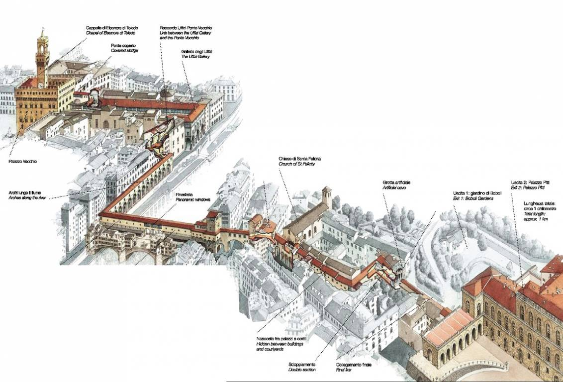 our vasari corridor walking tour will show you the evolution of one of the most astounding architectural masterpieces of the Renaissance